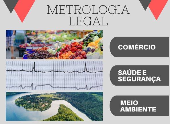 saber mais sobre metrologia